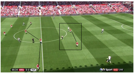 Utd's 4-4-2 medium block, Depay moves from 10 to become 2nd ST
