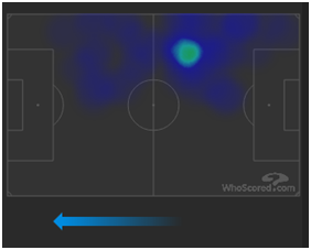 Eriksen heat map via WhoScored. He roamed a fair amount and was required to drop deep