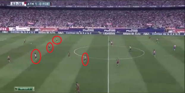 Atletico's high pressing following Torres' goal.