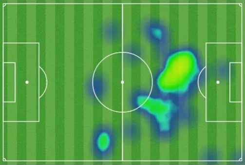 Heatmap showing Lionel Messi's central position as he came on to dictate the game.