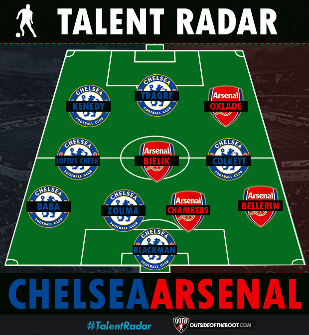 Chelsea Arsenal Talent Radar