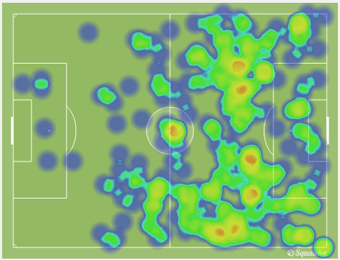 Combined Heatmap