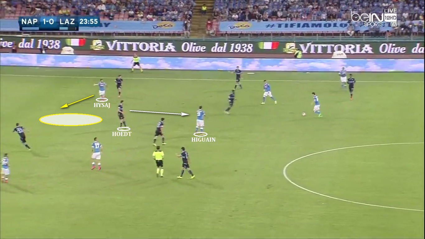 HIGUAIN MOVEMENT DRAWING HOEDT SHORT