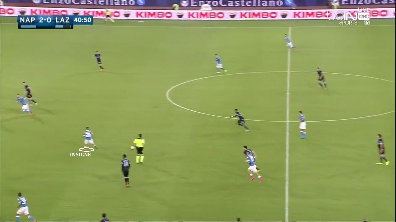 LAZIO GETTING TOO TIGHT ON THEIR MEN ALLOWS INSIGNE ACRES OF SPACE