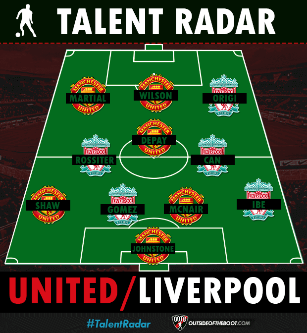 Man United - Liverpool Combined