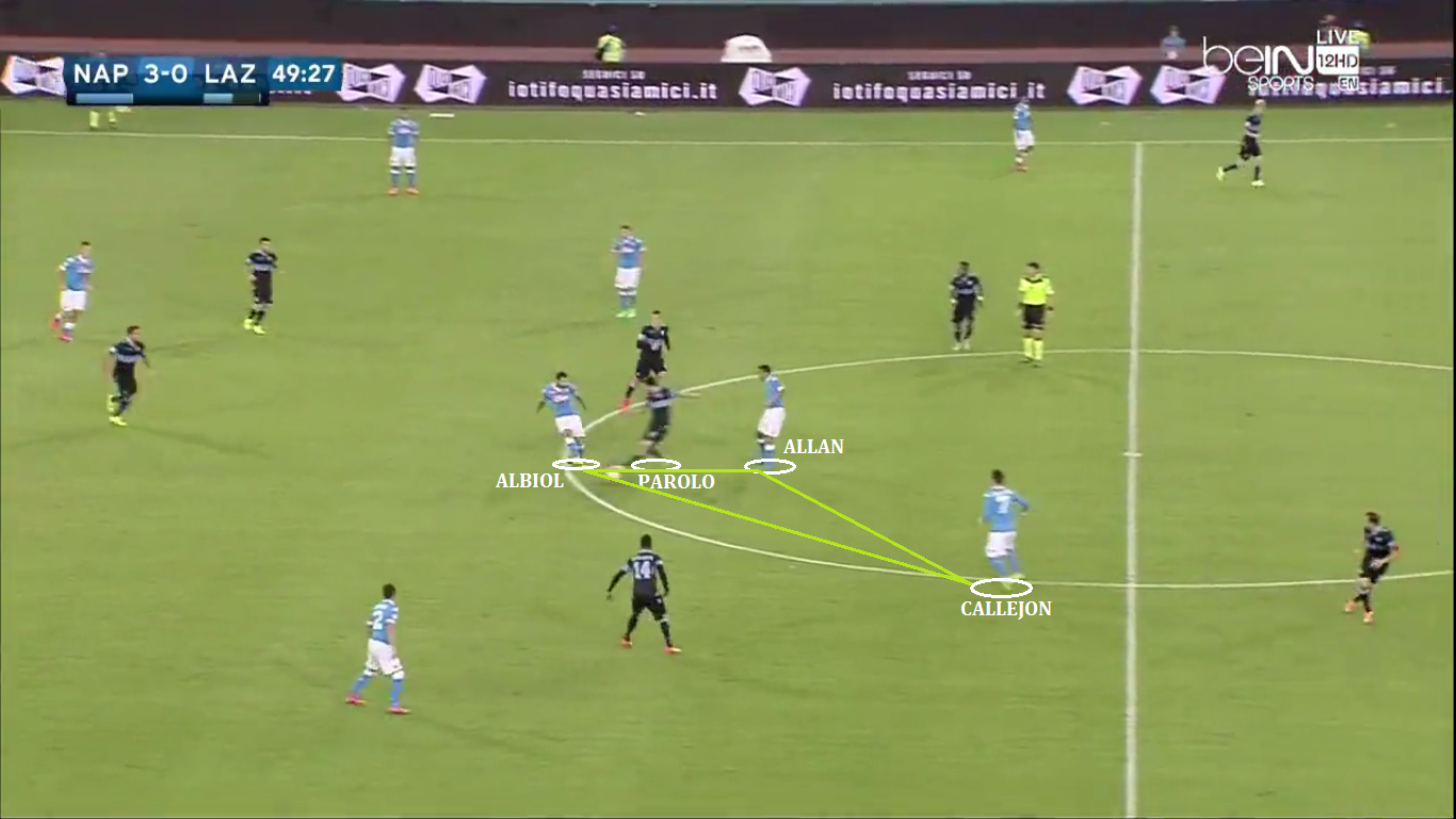 NAPOLI BYPASSING MLAZIO M2M HROUGH TRIANGLES