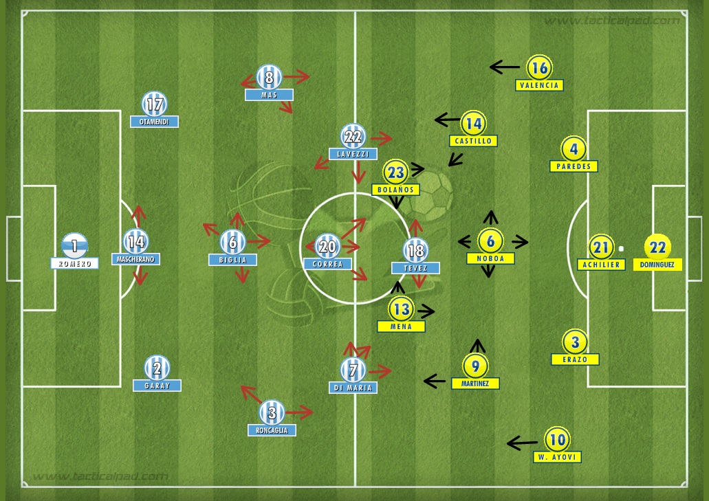 Formations in the second half.