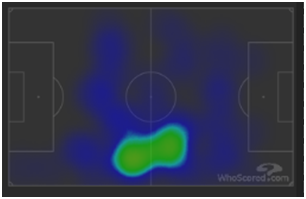 Modric heat map via WhoScored