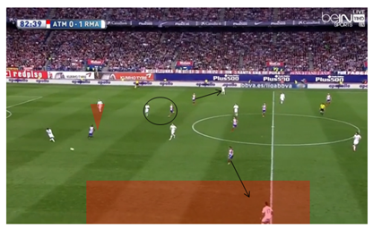 Atleti pressing trap which led to goal