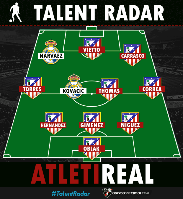 Atletico Real Combined XI
