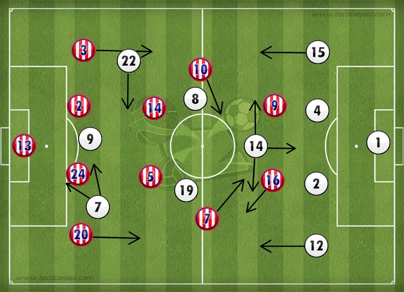 Atletico Real_FORMATION 1