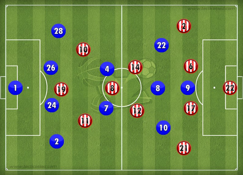 Chelsea Southampton_FORMATION 1