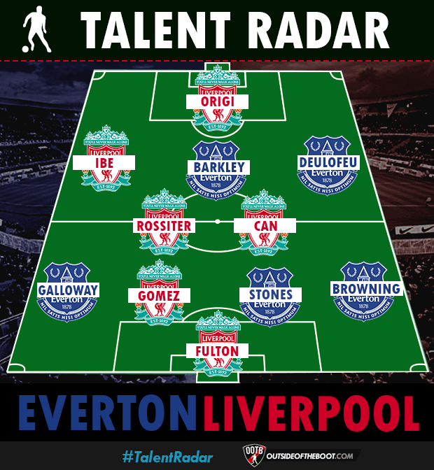 Everton Liverpool Combined XI