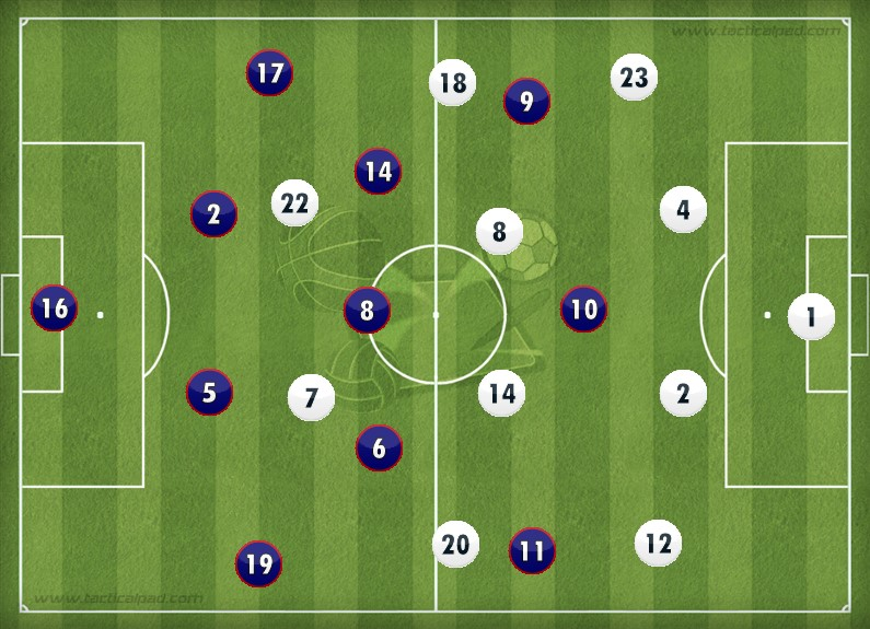 PSG Real Tactics