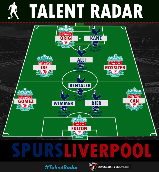 Spurs Liverpool Talent Radar Team