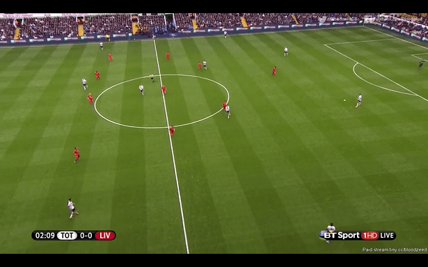 Liverpool's 4-3-2-1 in full flesh, from a great tactical view of the pitch.