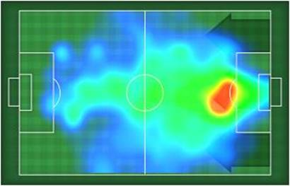 Inter's heat map