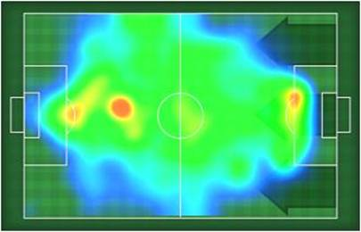 Juve's heat map