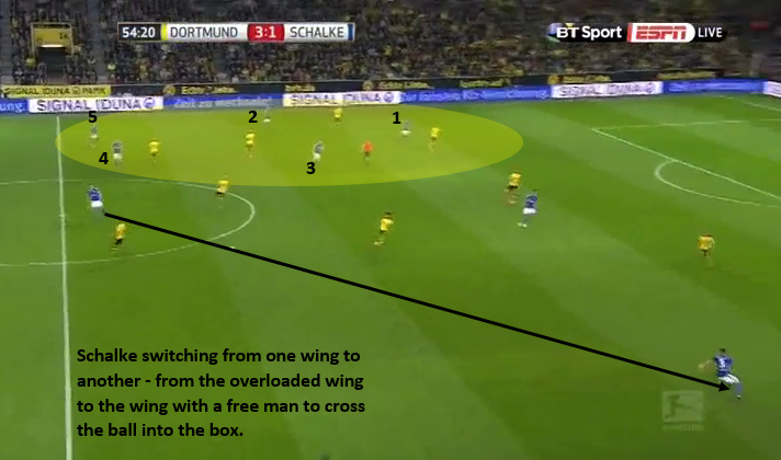 9 - Schalke switching ball to wing during attack