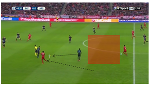 Thiago in possession. Alaba making half-space movements to create space for Thiago centrally. Campbell unsure whether to press Thiago or track Alaba run