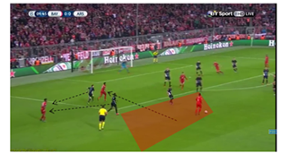 Build-up to first goal. Alaba movement again makes space for Thiago who can pick out Lewandowski to head home.
