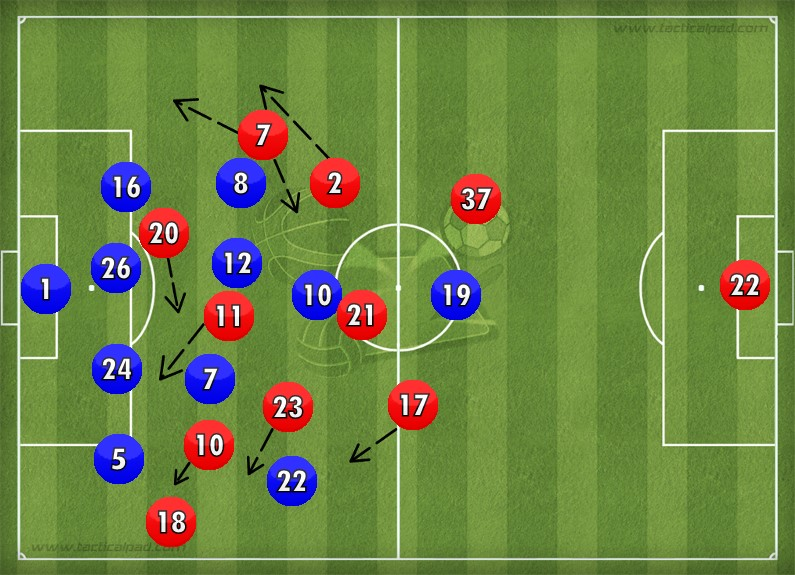 Liverpool in deep attacking possession on left flank: Coutinho, Firmino, Can, and Lallana all go to support the play. Lucas hangs further back to receive the ball and when he does receive, Clyne or Milner peel off to the wings. Note Clyne's position, intended to stay tight on Oscar and press to prevent counter-attacks and recover possession
