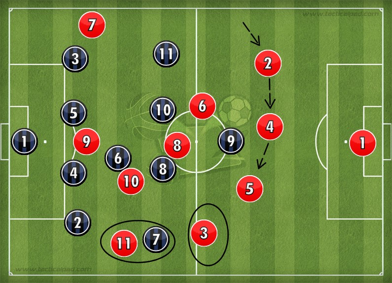 Example of how Roma could have set up in attacking phase