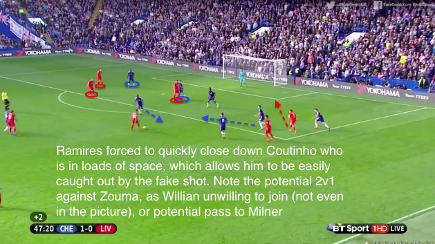 Goal 2 Ramires forced to close down Coutinho