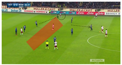 Roma in attacking phase. Gervinho out wide on right in space