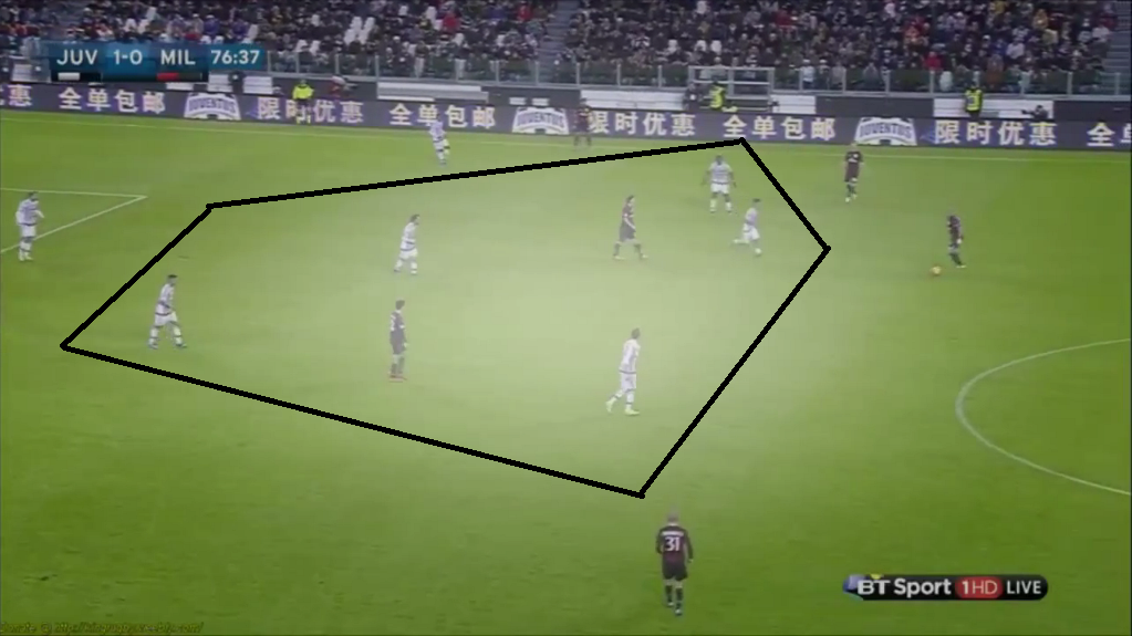 Juventus pack midfield bodies behind the ball to protect the lead, covered by defenders ready to pounce and clean up loose balls to counter with