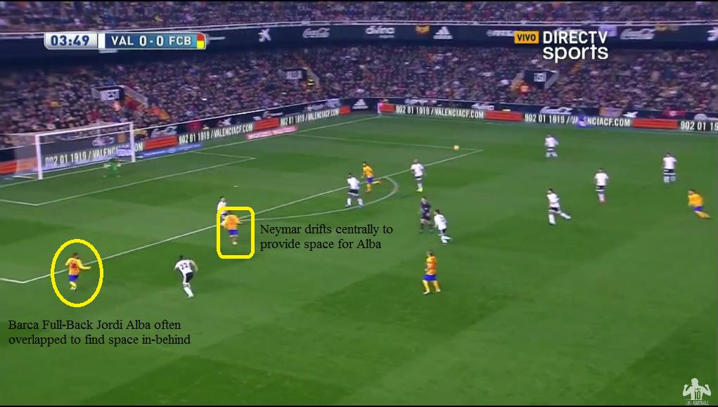 Alba overlaps as Neymar drifts centrally