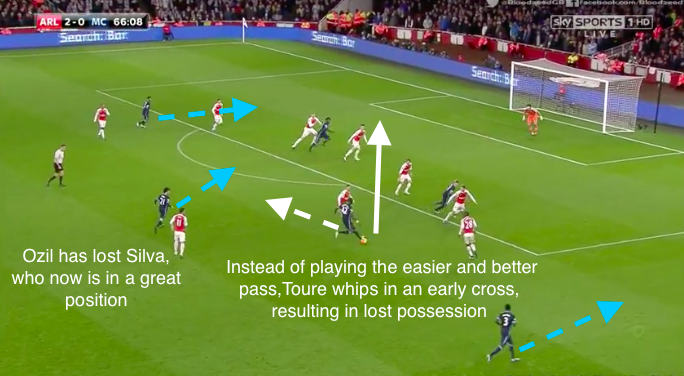Arsenal losing shape Toure wrong pass