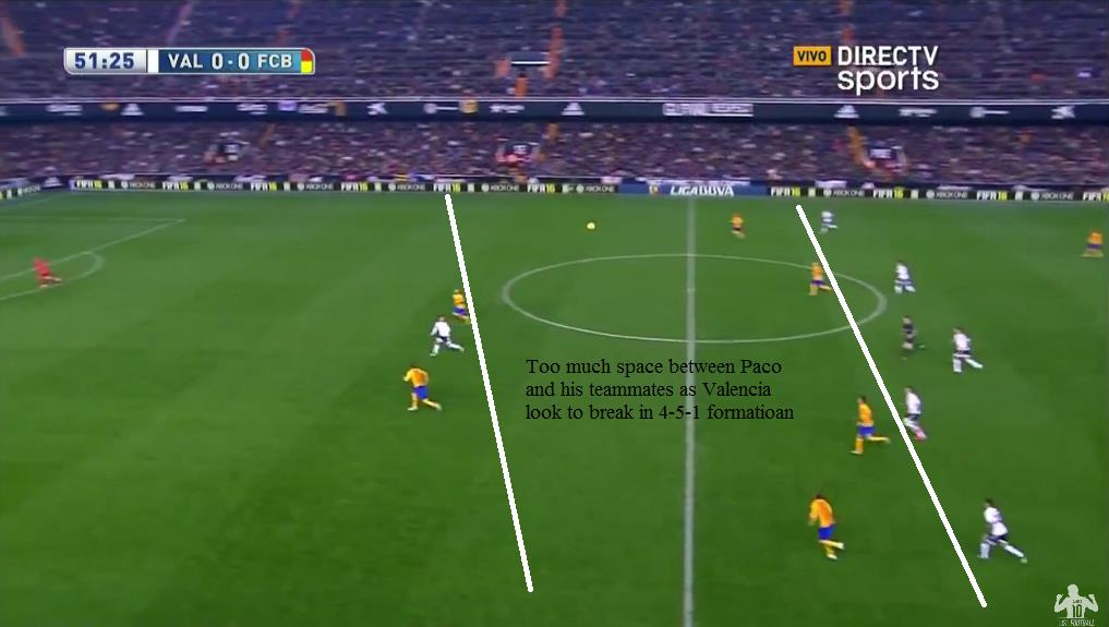 Too much space between Paco & teammates