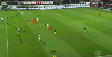 Wolfsburg defensive diagonal in midfield