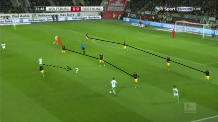 Wolfsburg struggling to penetrate Dortmund block centrally
