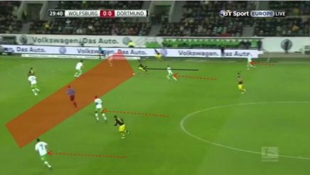 Dortmund ball circulation creating space between lines