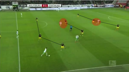 Dortmund shape in 2nd defensive phase