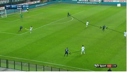 Lazio staggered front 4 in Inter build-up phase