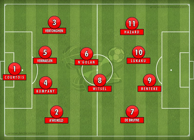 Belgium's Best XI. Made using Tactical Pad