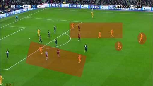 Barca CBs in extremely advanced positions, assisting in ball circulation