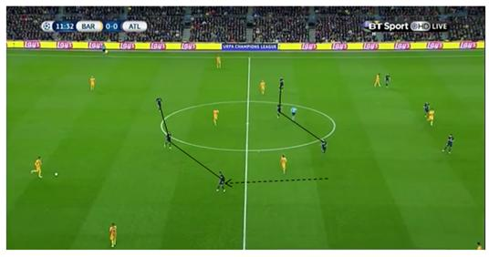 Another example of Atleti pressing shape in Barca build up