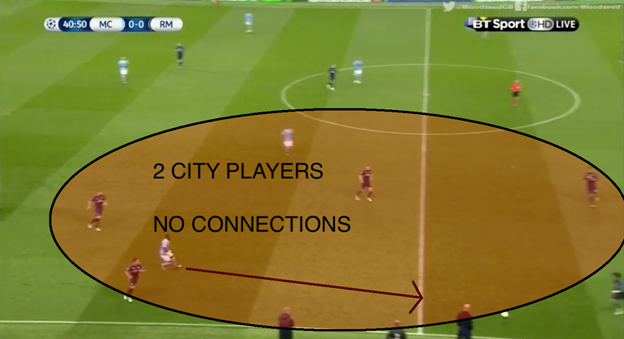 Sagna attempted to pass to Navas, but the lack of connections between them saw it fail tremendously. It is worth noting that Sagna started in a deeper position when he passed, before dashing ahead of Vazquez