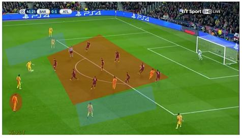 Atletico in pseudo-compact shape, half-spaces left exposed