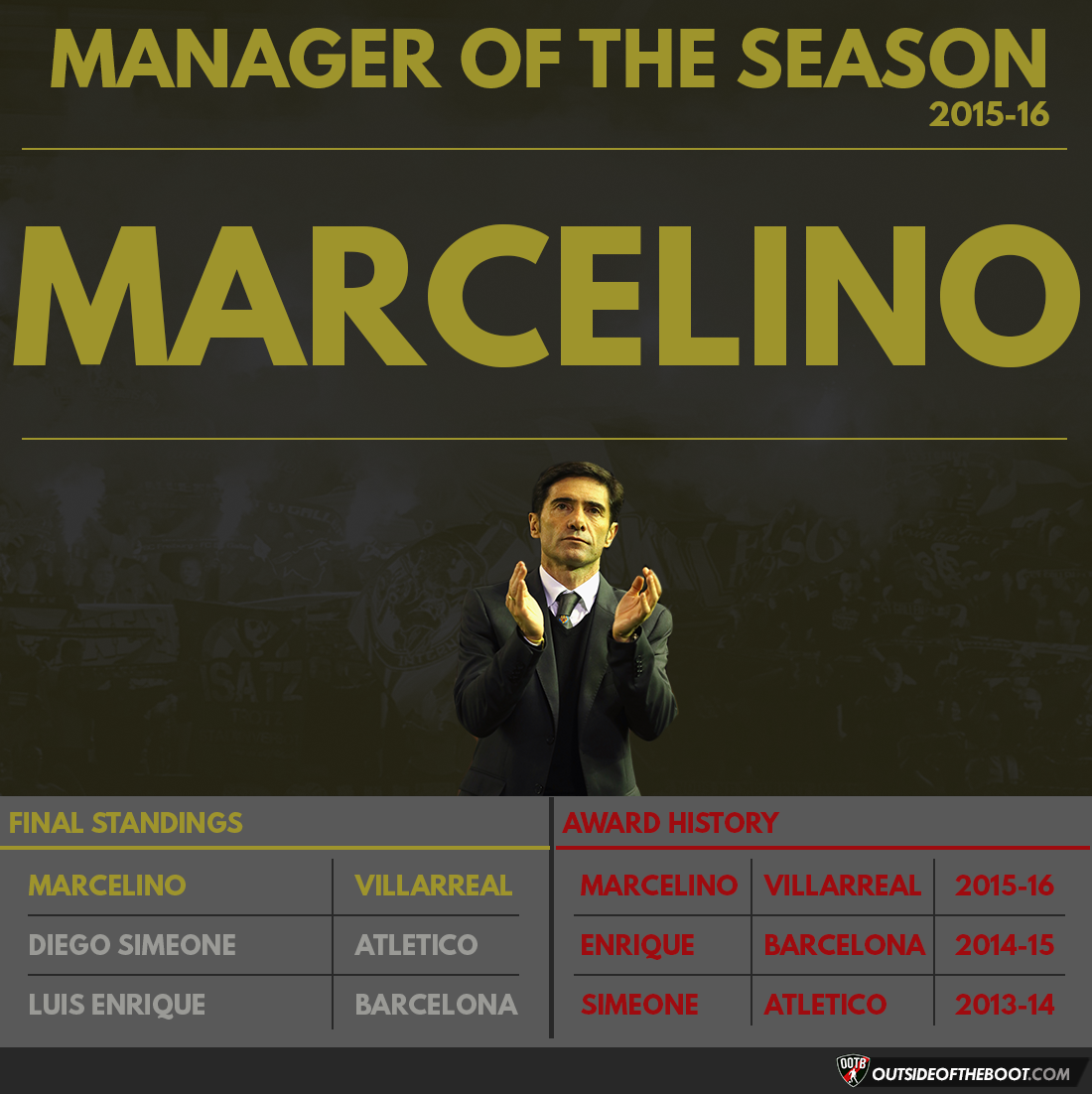 La Liga Manager of the Season 2015-16
