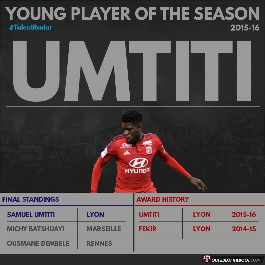 Ligue 1 Young Player of the Season 2015-16