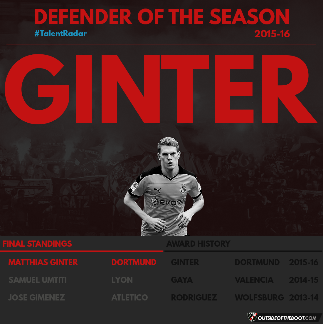 TR Defender of the Season 2015-16