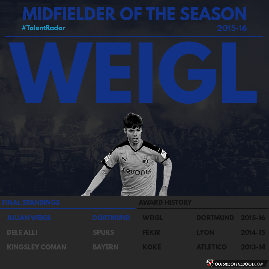 TR Midfielder of the Season 2015-16