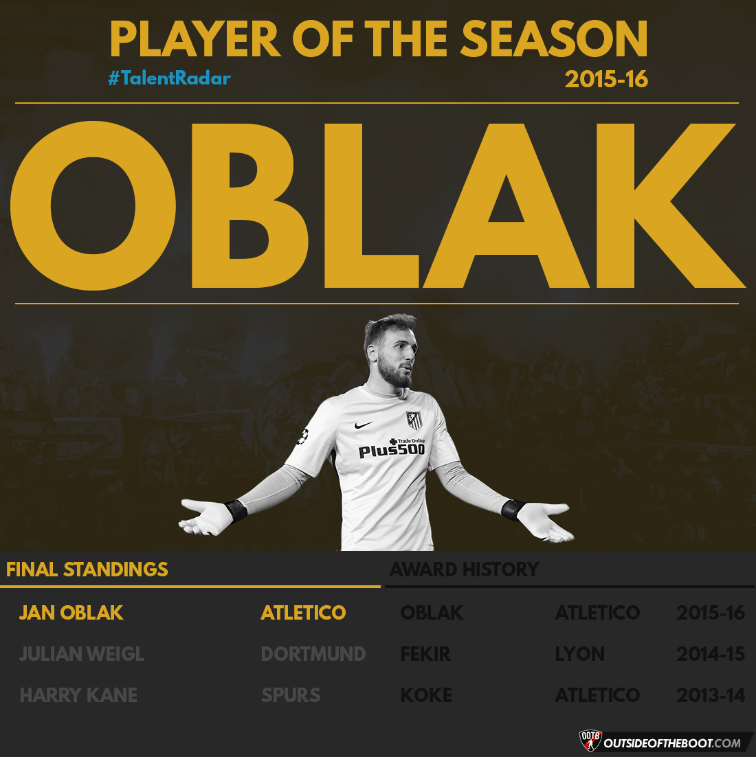 TR Player of the Season 2015-16