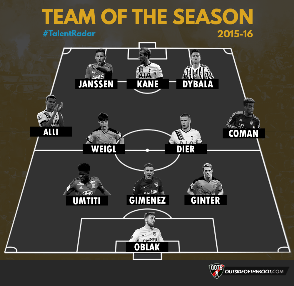 TR Team of the Season 2015-16