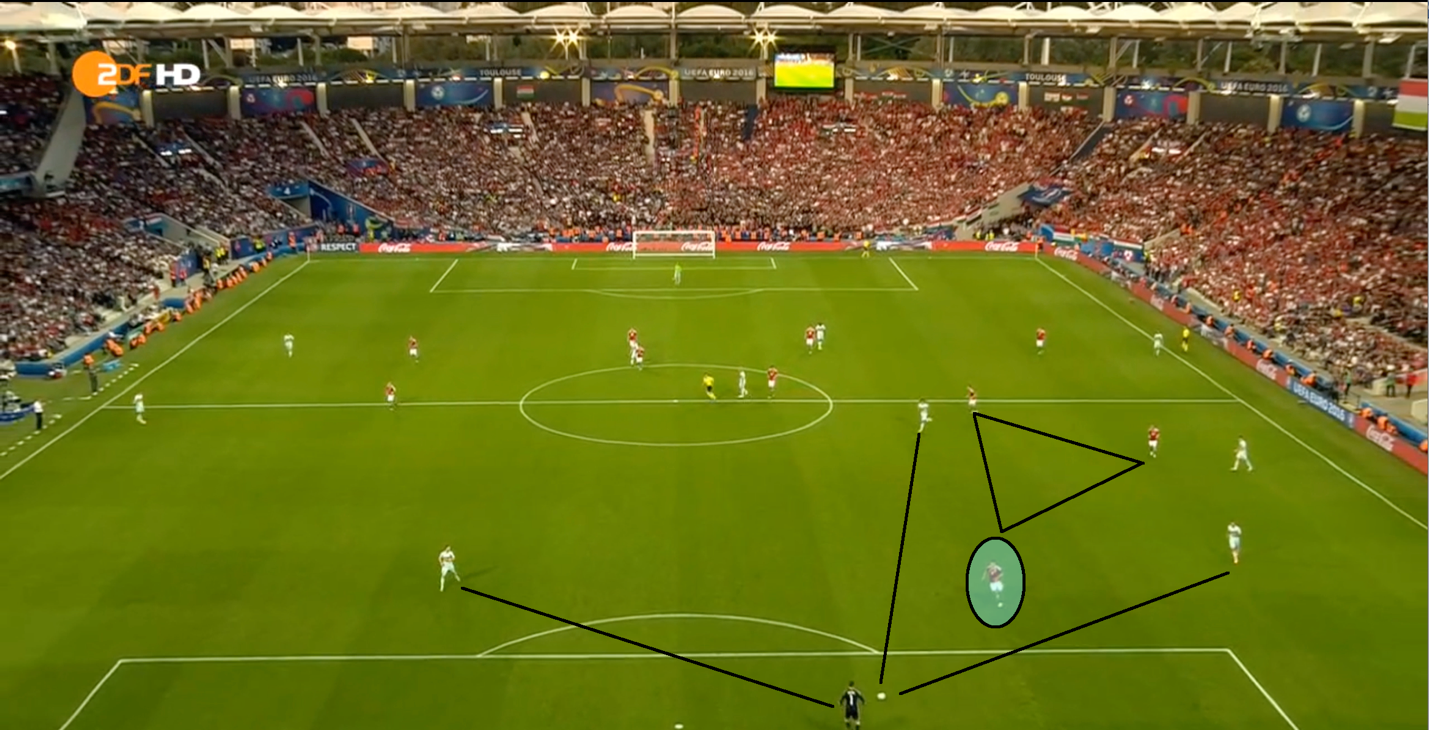 Szalai, in the blue circle, cover shadowing his teammates rather than Courtois' options for Belgium!